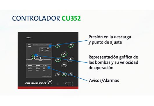 Grundfos Controlador CU352